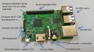 Raspberry Pi Model 3B